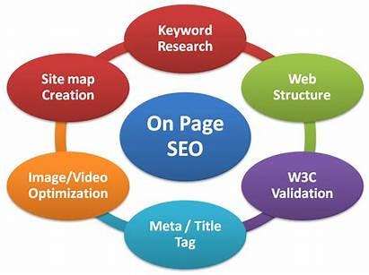 Seo Techniques Website Ways Read