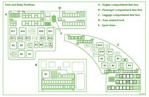 2000 Jaguar Type Fuse Diagram by Fuel Injectors Circuit Wiring Diagrams