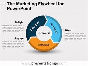 Marketing Flywheel For Powerpoint