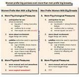 Length most penis prefer woman