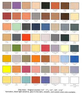 Sherwin-Williams Paint Color Chart