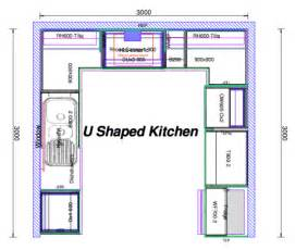 kitchen design ideas for small galley kitchens u shaped kitchen layout ideas kitchen design ideas