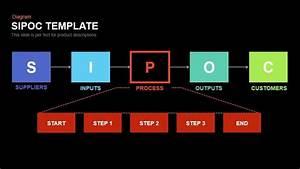 Sipoc Powerpoint Template  U0026 Keynote