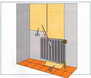 Meilleur Isolant Mince A Poser Derriere Le Radiateur : outil pose papier peint ~ Nature-et-papiers.com Idées de Décoration