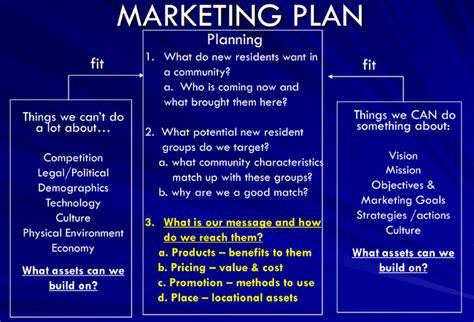 marketing plan  agricultural economics