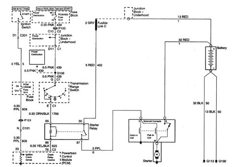 2003 pontiac abs wiring diagram 2001 pontiac montana starter wiring diagram e1 wiring diagram  pontiac montana starter wiring diagram