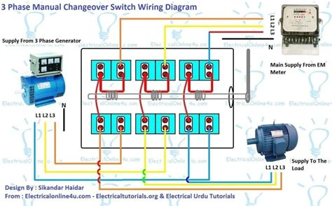 electrical wiring 3 phase generator wiring diagram and