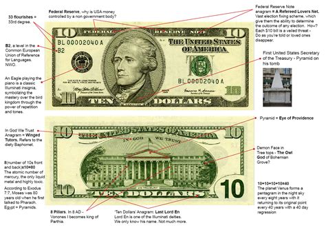 illuminati the illuminati symbolism in money all on the illuminati