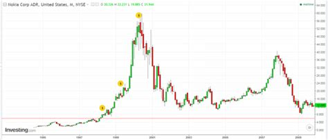 How much is 0.0001 bitcoin in naira. How much will 1 bitcoin be worth in 2026/27? - Quora