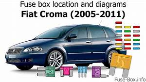 Fuse Box Location And Diagrams  Fiat Croma  2005