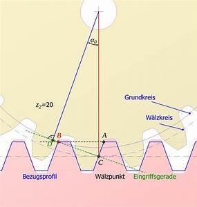 Zahnrad Durchmesser Berechnen : unterschnitt maschinenbau physik ~ Themetempest.com Abrechnung
