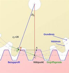 Zähnezahl Berechnen : unterschnitt maschinenbau physik ~ Themetempest.com Abrechnung