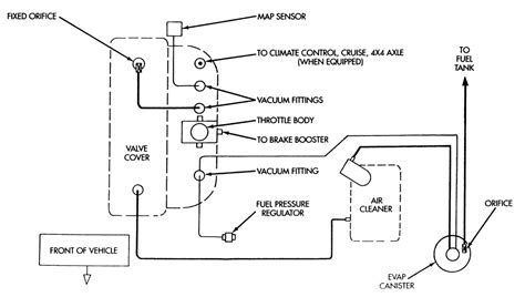 Jeep Wrangler Vacuum Diagram For 1987 by Repair Guides