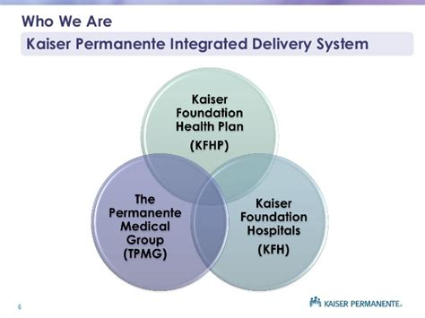Kaiser Permanente Structure Pictures To Pin On Pinterest Free Flowchart Software Mac C++ Definition Canvas Html5 Tool Unity Flow Chart Creator In Excel Circle Word Process Template Google Docs 1888 Quick Download