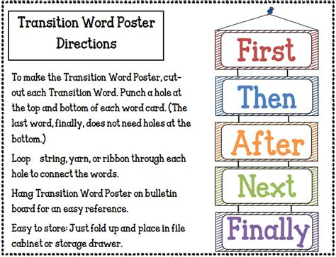 essay starting transition words What are transition words transition words and phrases help make your essay flow smoothly from paragraph to paragraph you can use them at the ends and beginnings of paragraphs, as well as in your introduction and conclusion transition words and phrases can be used in every type of essay, but.