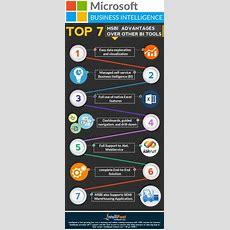 Top 7 Msbi Advantages Over Other Bi Tools  Intellipaat Blog