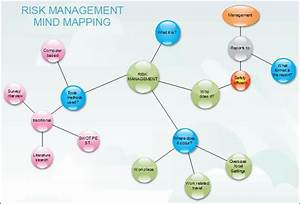 Free Mind Map Software Works With Word  Excel And Powerpoint