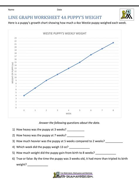 line plot worksheets for 4th grade best photos of line