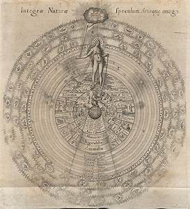 Robert Fludd And His Images Of The Divine  U2013 The Public