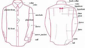 The Anatomy Of A Full Shirt  14