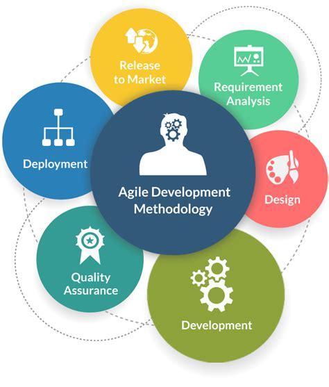 agile software development  tosaah nrm afzar chabk chst