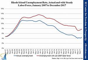 December 2017 Employment: Not a Great Place Pre-Revision ...