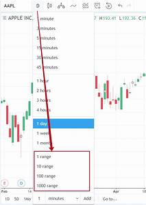 Range Bars Are Now Available On Tradingview   U2014 Charting