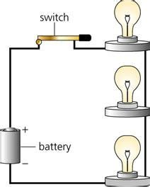 Best Maquinas Electricas Images Pinterest