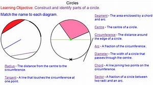 33 Parts Of A Circle Diagram