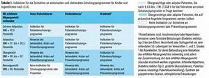 Bmi Berechnen Jugendalter : starke ambulante und station re adipositastherapie im ~ Themetempest.com Abrechnung