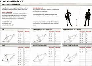 Essen Berechnen : rahmenh he berechnen und schrittl nge messen f r fahrradkauf ~ Themetempest.com Abrechnung