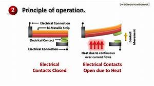 Thermal Overload Relay   Principle Of Operation   Symbol