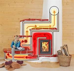 Was Kostet Eine Doppelgarage Gemauert : inderwies keramik informationen ~ Sanjose-hotels-ca.com Haus und Dekorationen