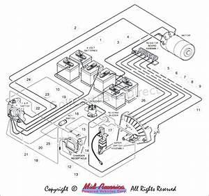 Cushman Truckster Generator Wiring Diagram