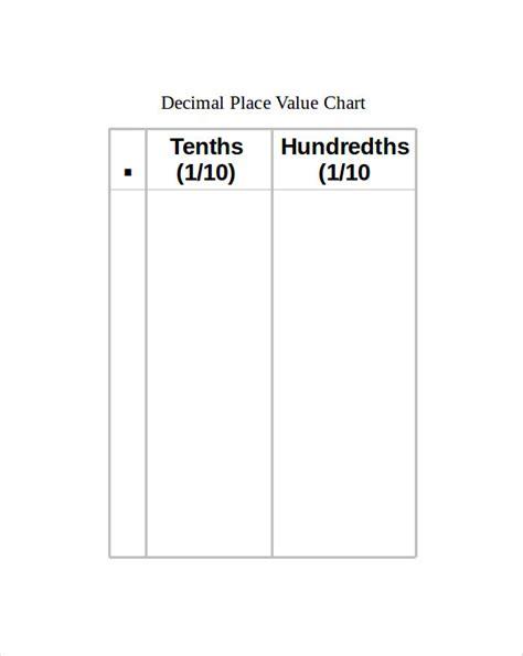 place value chart template 13 sle decimal place value charts sle templates