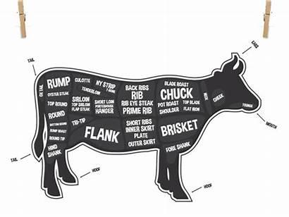Liffey Meats