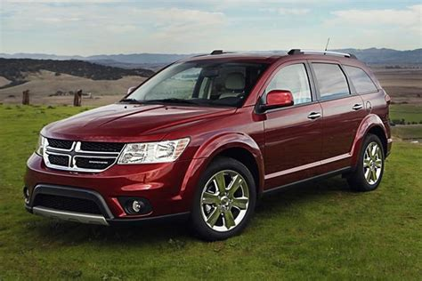 Top 8 Least Expensive New Suvs Autotrader