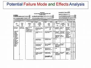 Failure Mode and Effects Analysis - ppt download