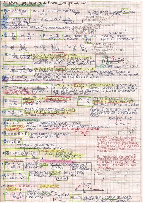 dispense di fisica generale formulario di fisica generale ii