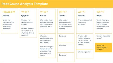 It Rca Template by Root Cause Analysis For Entrepreneurship Xtensio