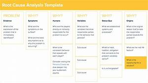 xtensio root cause analysis for entrepreneurship With root cause failure analysis template