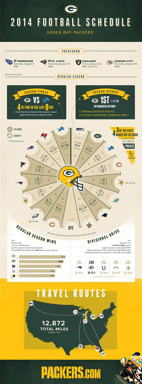 green bay packers  schedule lemonly infographics