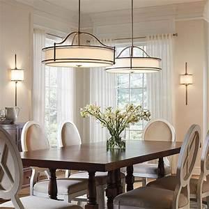 Dining room drum pendant lighting alliancemv