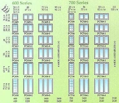 anderson window sizes chart large size  windows chart size   doors casement  anderson