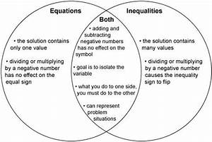This Is A Graphic Of A Venn Diagram Comparing Equations