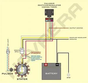 Wiring Diagram Cdi Jupiter Mx