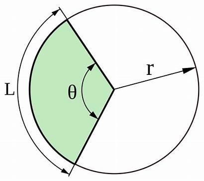 Arc Wikipedia Geometry Circle
