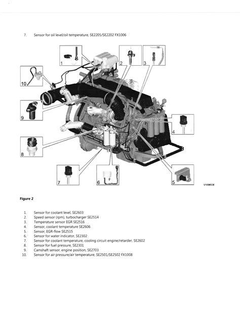 similiar volvo d13 engine oil filter diagram keywords volvo d12 engine oil pressure sensor location volvo engine