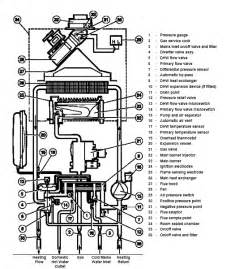 Boiler Manuals  Alpha 280e Products