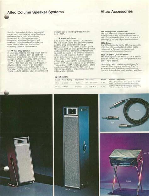 1975 PRO